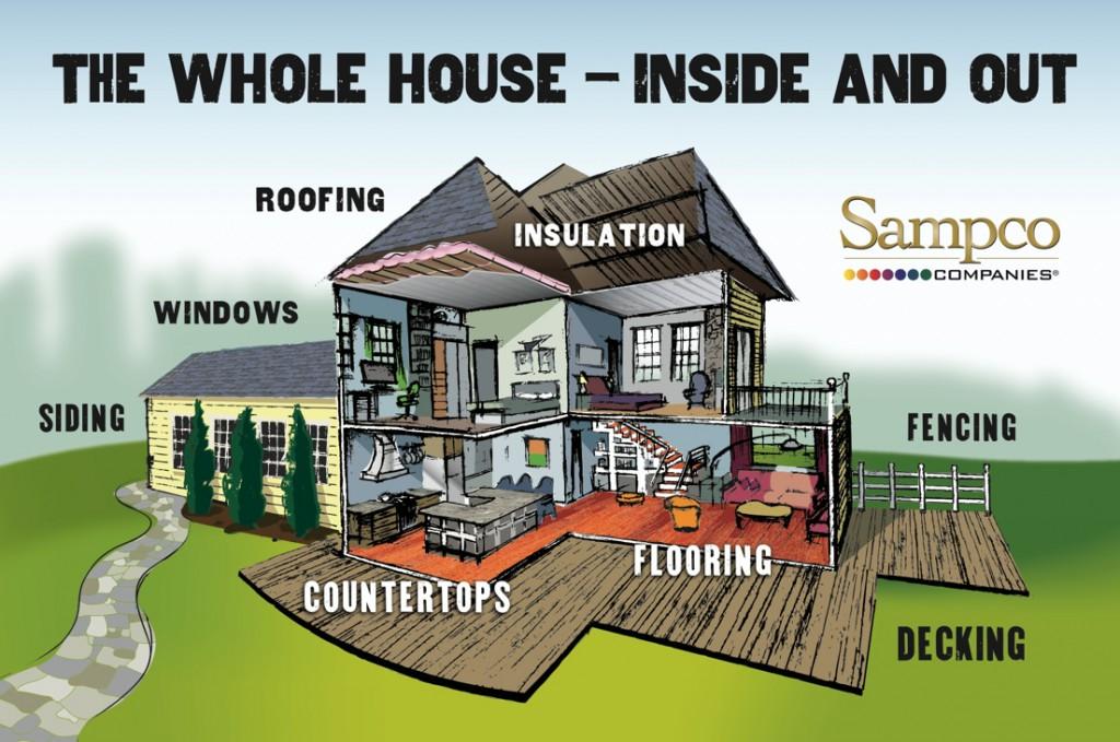 Sampco House
