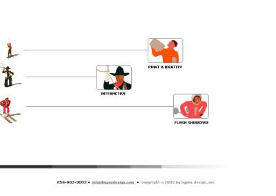 hypno website design in 2003-a